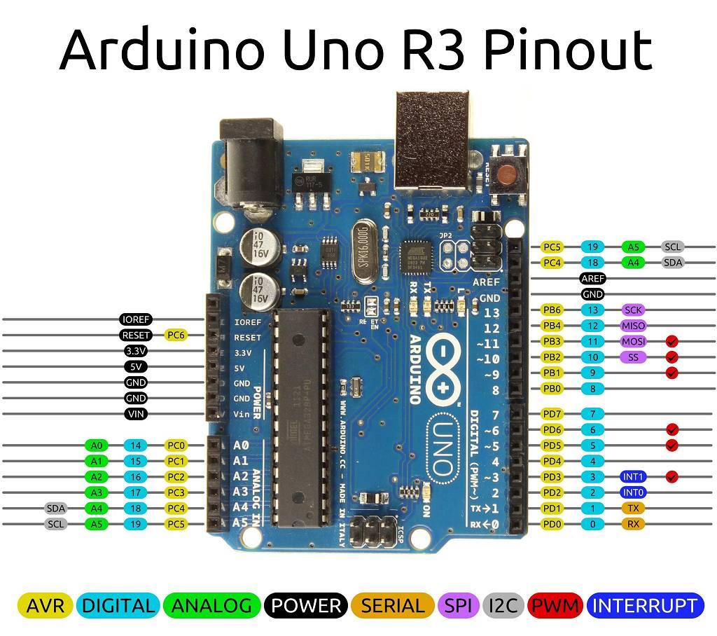 Arduino uno r pin belegung thierry s